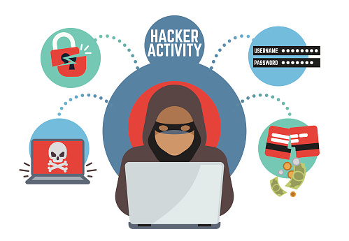 How to fix a Hacked WordPress Website – CU*Secure